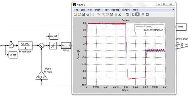 تنظیم کنترل کننده جریان موتور DC